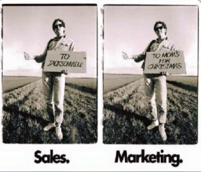 Strategie di marketing